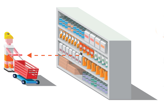 Tokinomo robotic devices have a built-in motion sensor that detects shoppers approaching your product at the shelf.